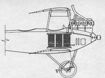 albatros b2 radiators