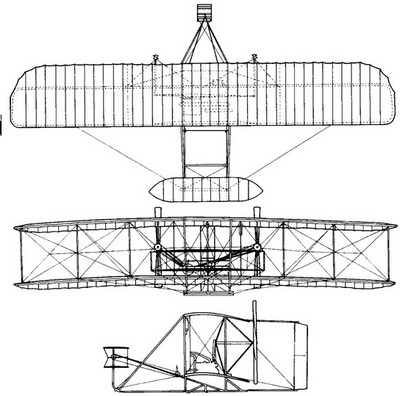 wright flyer 1903 profile